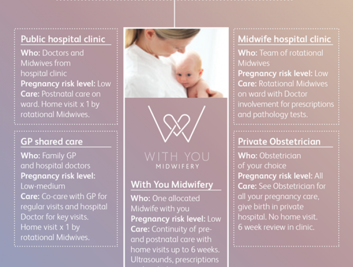 Peninsula Pregnancy Care Options