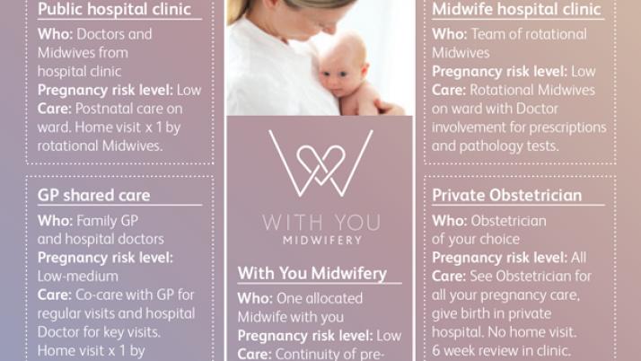 Peninsula Pregnancy Care Options